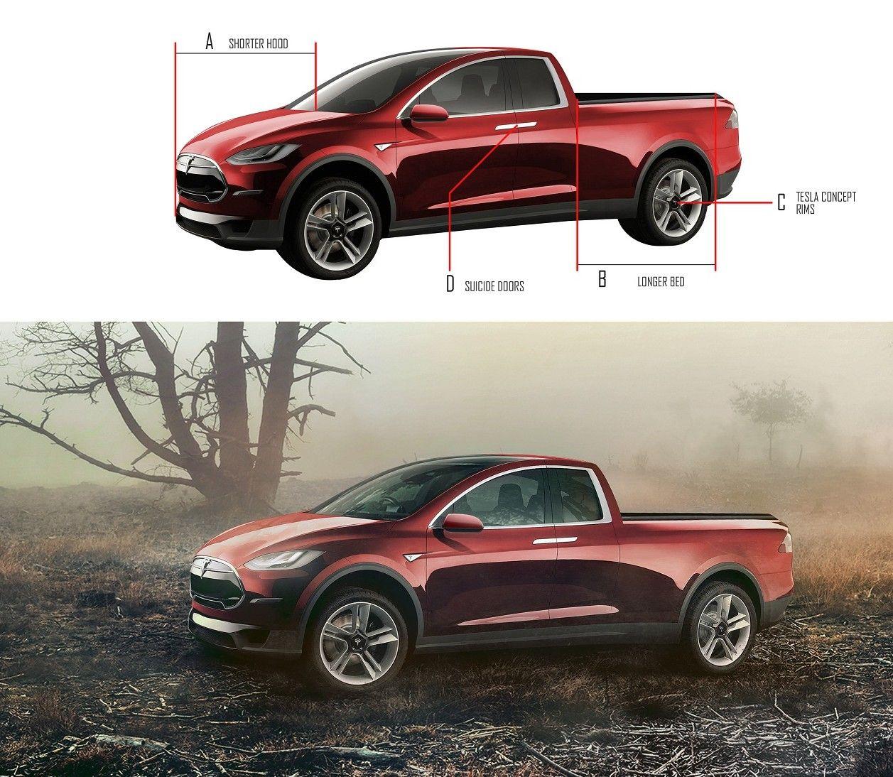 Tesla Motors Images Tesla Model S Larson Sketches: 2017 Tesla Pickup Truck Price Concept, Release Date, Price